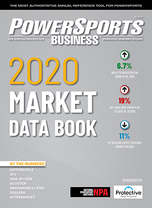 2020 Market Data Book