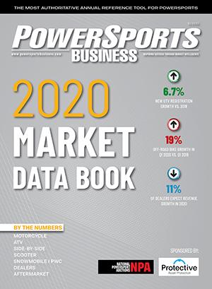 2020 Market Data Book